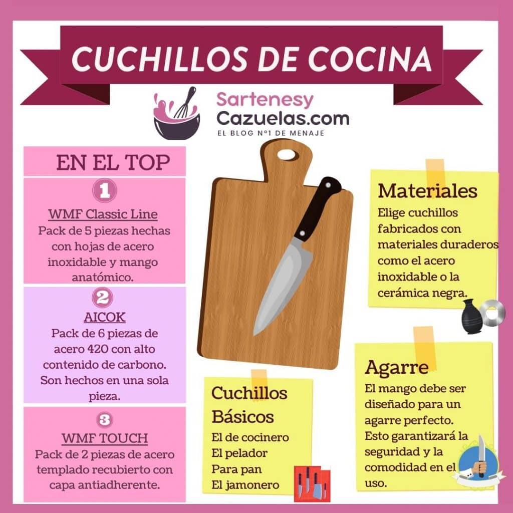 Mejores cuchillos de cocina